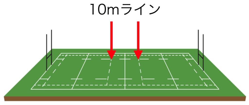 ラグビー 10メートルライン