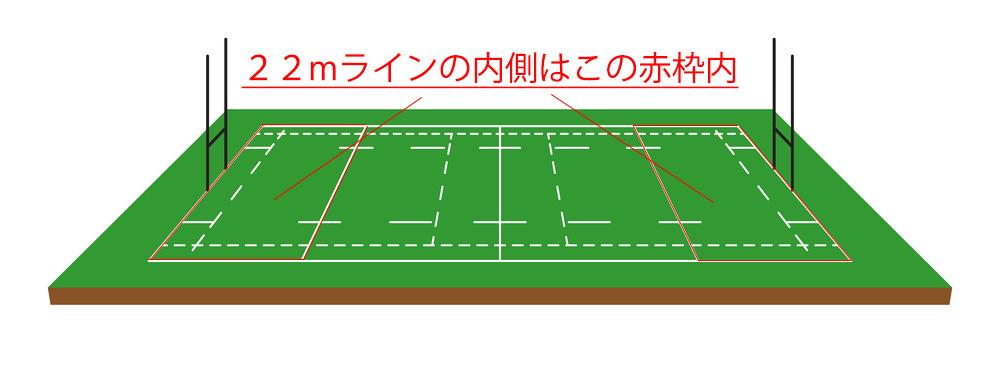 フェアキャッチとは【マーク!!/ラグビーのルール解説】